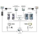 программное обеспечение для мониторинга / CSSD / для отделения стерилизации