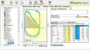 программное обеспечение для управления / для визуализации / для составления отчетности / для планирования