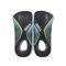 ортопедическая стелька для обуви 3/4 с продольной арочной опорой / с поперечным сводом / для взрослыхAXLL Classic-17ADDS Design