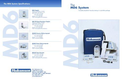 MD6 System