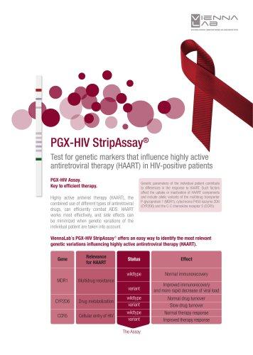 PGX-HIV StripAssay
